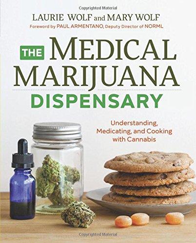 TheMedicalMarijuanaDispensary